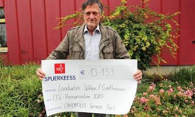 CO2 Kompensation 2020 Goetheanum