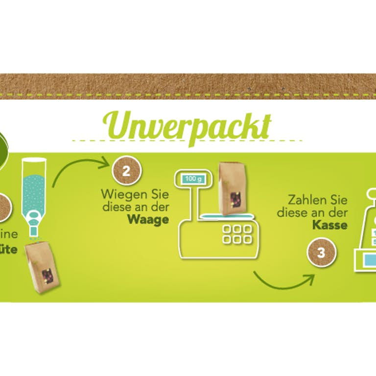 NATURATA_Unverpackt_affiche